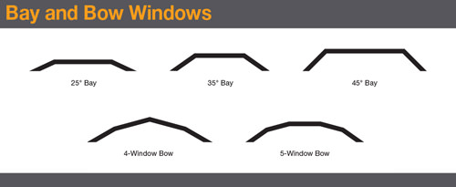 bow and bay windows custom designs stanek windows bay window vs bow window what s the difference