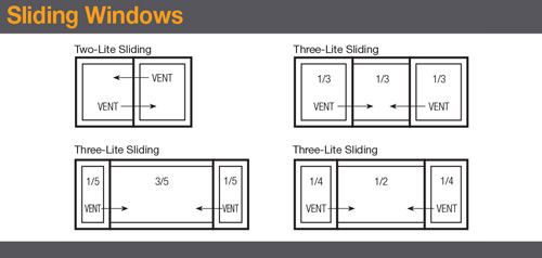 slider window specs