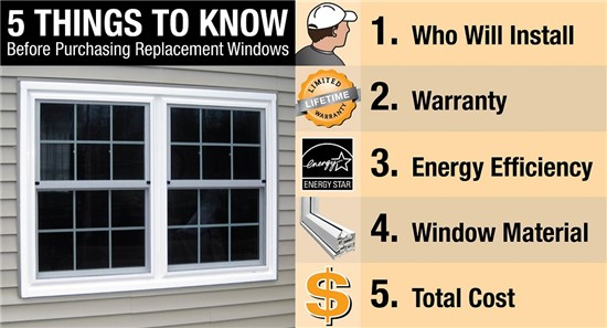 5 Things to Know Before Purchasing Replacement Windows Graphic