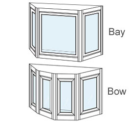 The Different Types Of Replacement Windows Infographic