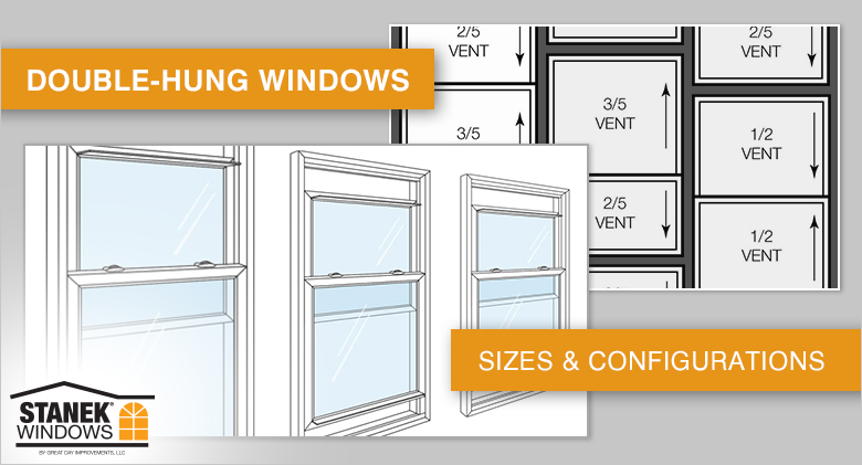 Double hung window sizes and configurations for Double hung replacement windows reviews
