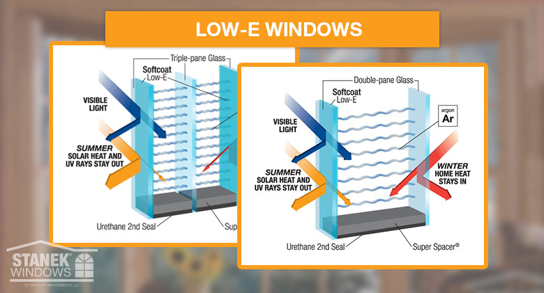 What is low e glass does it make windows energy for What makes a window energy efficient