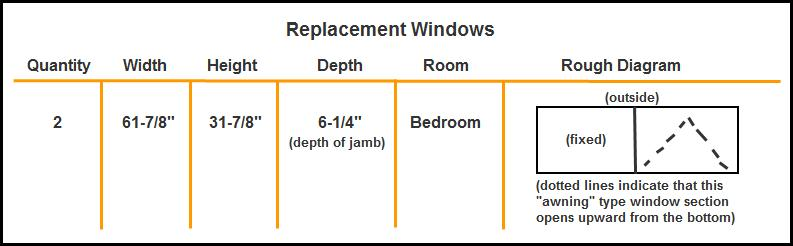 window measurements