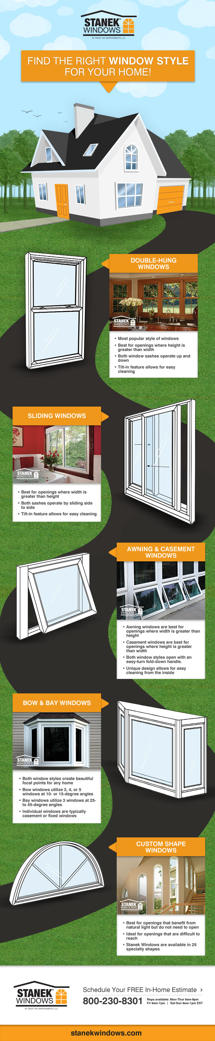 The Diffe Types Of Replacement Windows Infographic