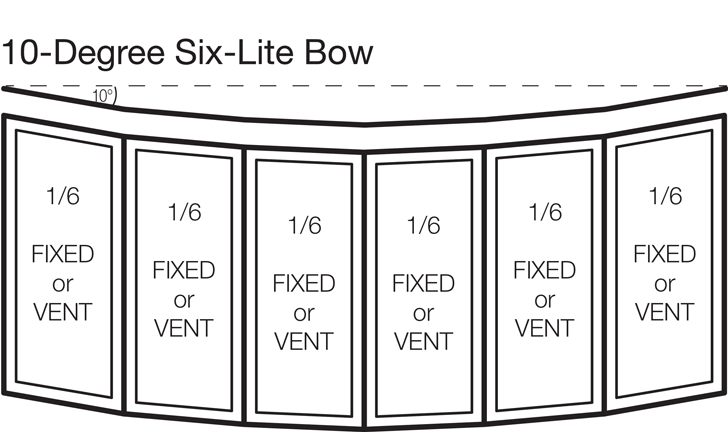 10-degree Six-lite Bow (1/6, 1/6, 1/6, 1/6, 1/6, 1/6)