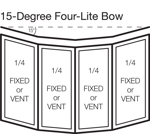 15-degree Four-lite Bow (25/25/25/25)