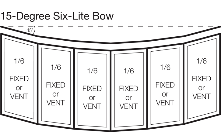 15-degree Six-lite Bow (1/6, 1/6, 1/6, 1/6, 1/6, 1/6)
