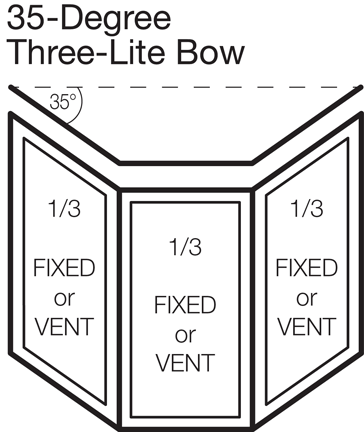 35-degree Three-lite Bow (33/33/33)