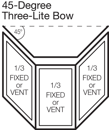 45-degree Three-lite Bow (33/33/33)