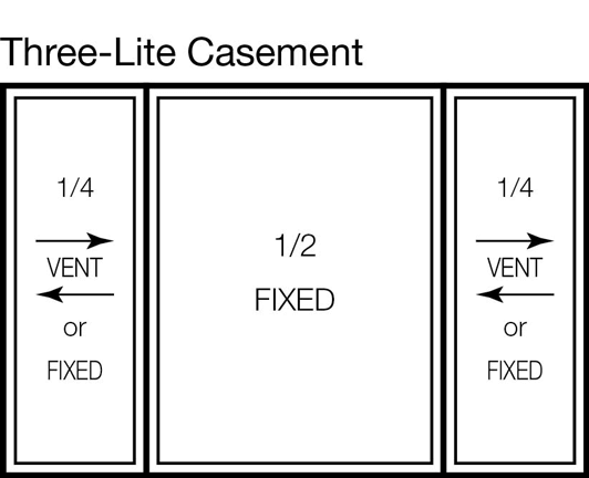 Three-Lite Casement Window (25/50/25)