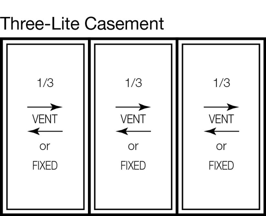 Three-Lite Casement Window (33/33/33)