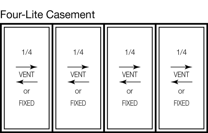 Four-Lite Casement Window (25/25/25/25))