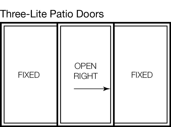 Types Of Patio Doors Locking And Sliding Glass Doors
