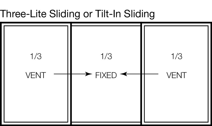 Three-lite Sliding or Tilt-In Sliding Window (33/33/33)