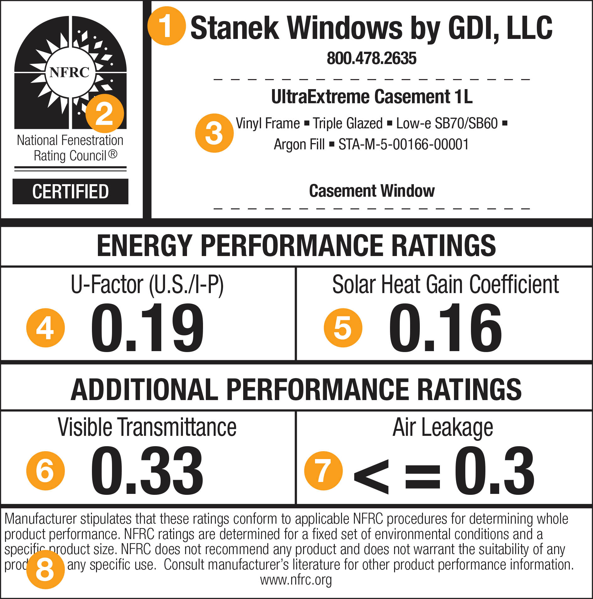 Stanek Window Certification Label