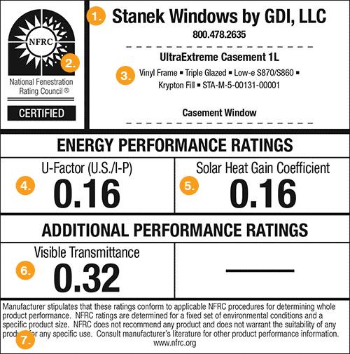 Window Testing Ratings Data Energy Efficient Windows