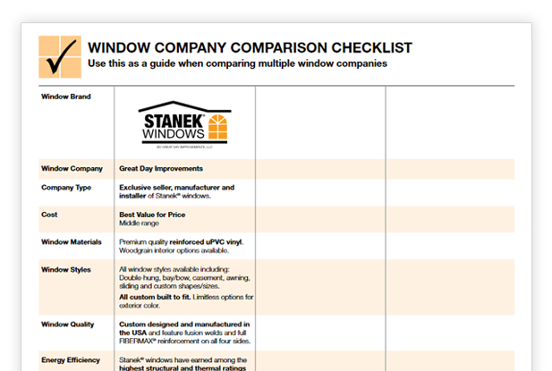 Window Buying Guide Stanek Windows How To Buy Windows