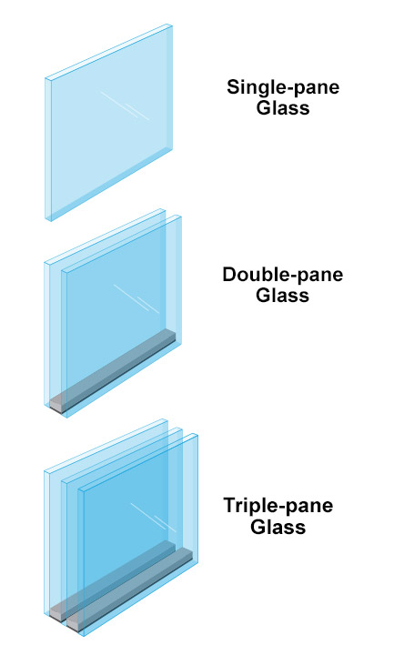 panes of glass